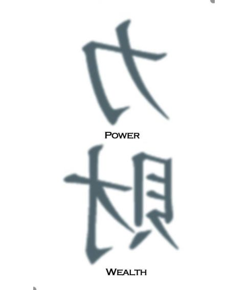 Power / Wealth